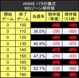 AKB2_zone-e1446642259300